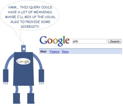 Google QDD