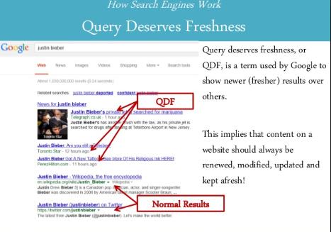 Google QDF